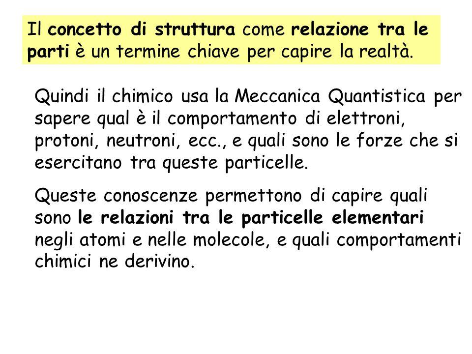 Il concetto di struttura come relazione tra le parti è un termine chiave per capire la realtà.
