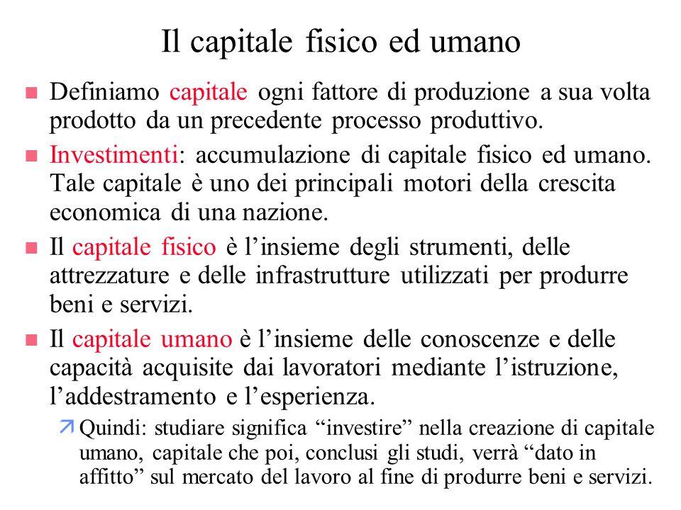 Il capitale fisico ed umano