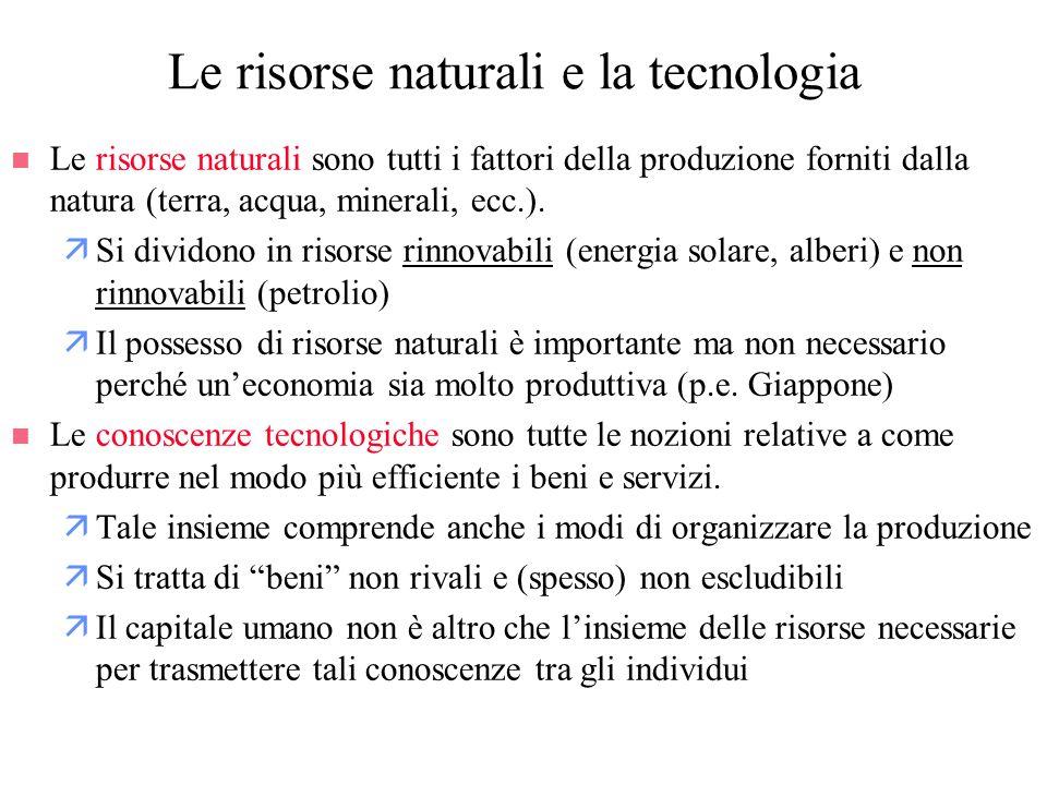 Le risorse naturali e la tecnologia