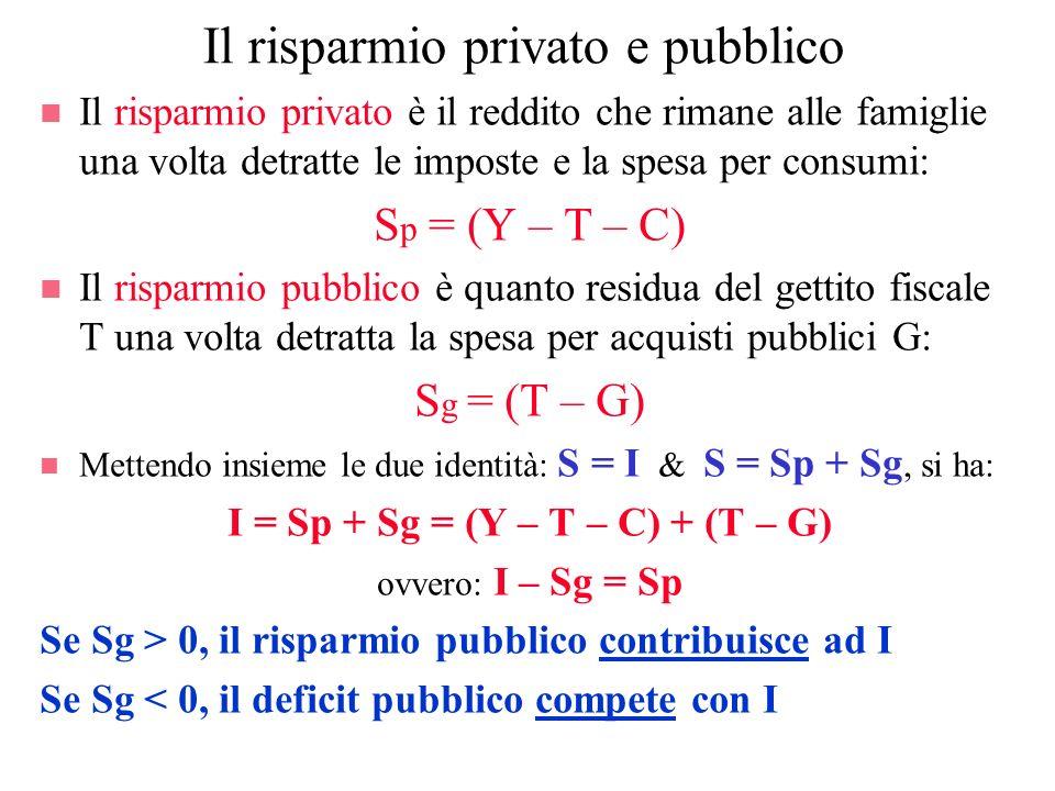 Il risparmio privato e pubblico