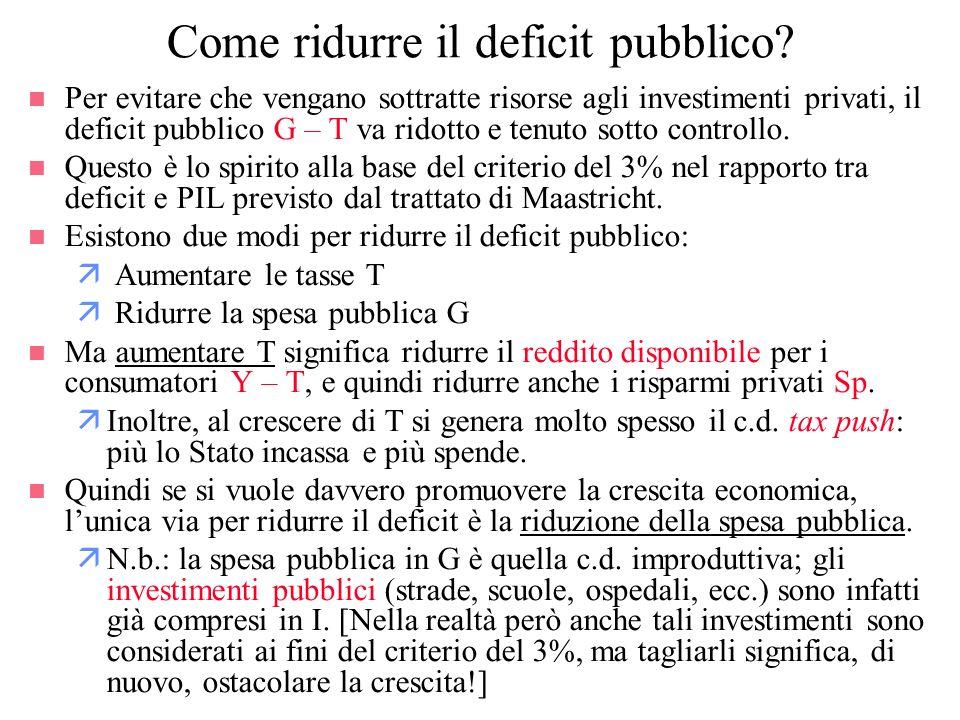 Come ridurre il deficit pubblico