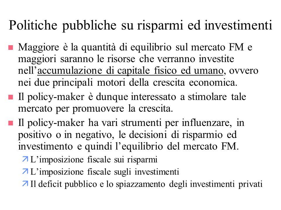 Politiche pubbliche su risparmi ed investimenti