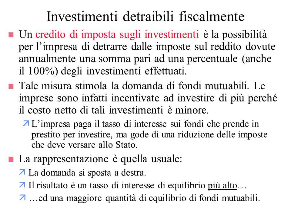 Investimenti detraibili fiscalmente