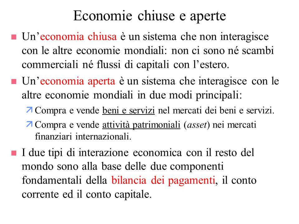 Economie chiuse e aperte