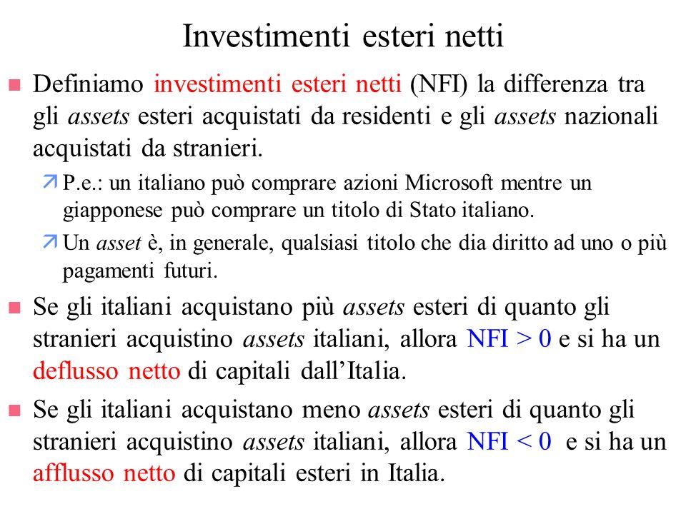 Investimenti esteri netti