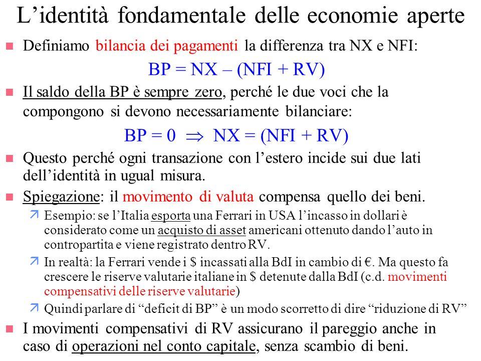 L'identità fondamentale delle economie aperte