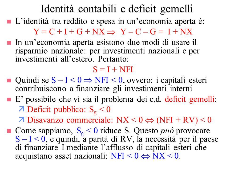 Identità contabili e deficit gemelli