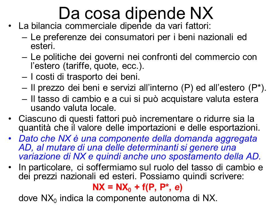 Da cosa dipende NX La bilancia commerciale dipende da vari fattori: