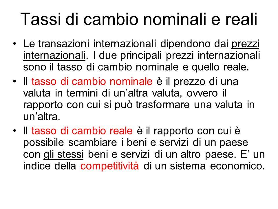 Tassi di cambio nominali e reali