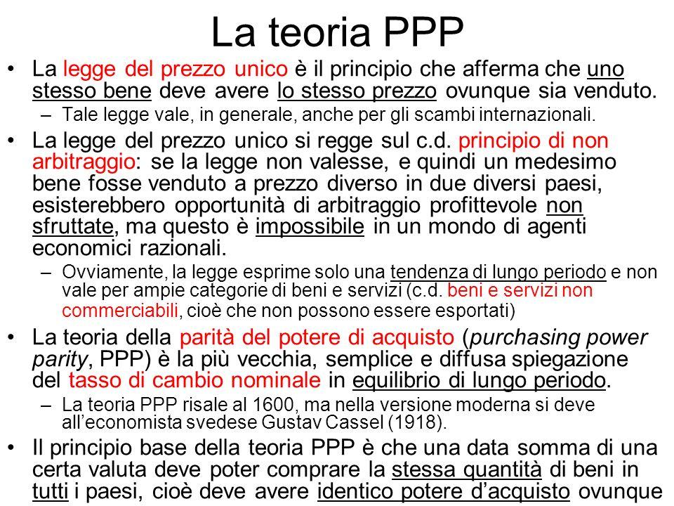 La teoria PPP La legge del prezzo unico è il principio che afferma che uno stesso bene deve avere lo stesso prezzo ovunque sia venduto.