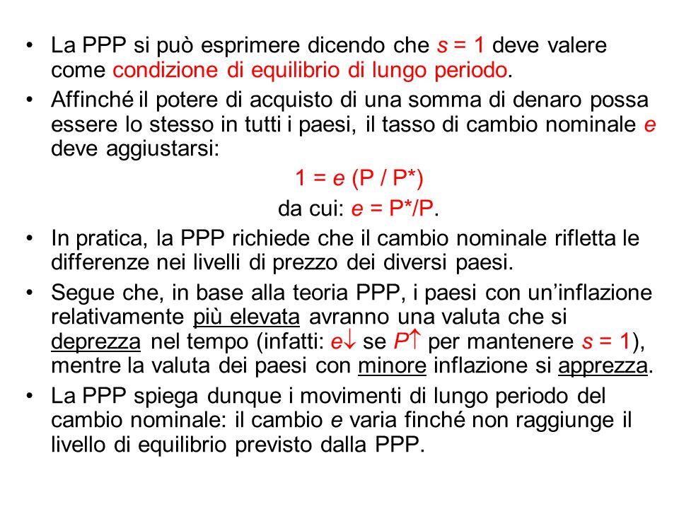 La PPP si può esprimere dicendo che s = 1 deve valere come condizione di equilibrio di lungo periodo.