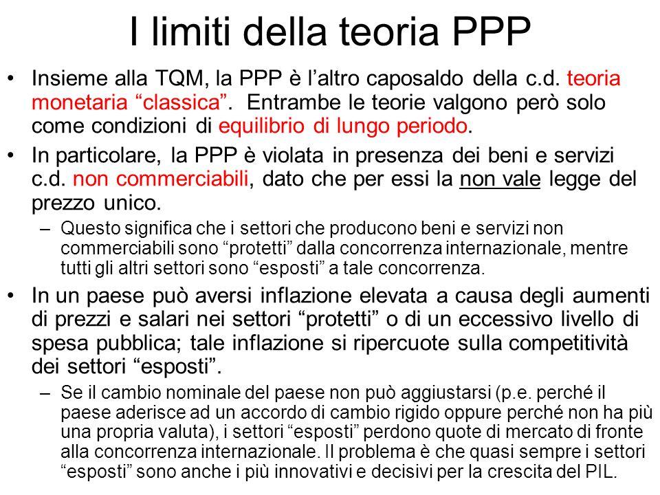 I limiti della teoria PPP