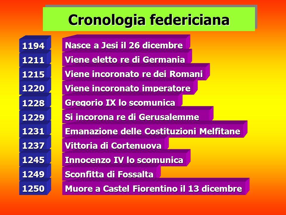 Cronologia federiciana