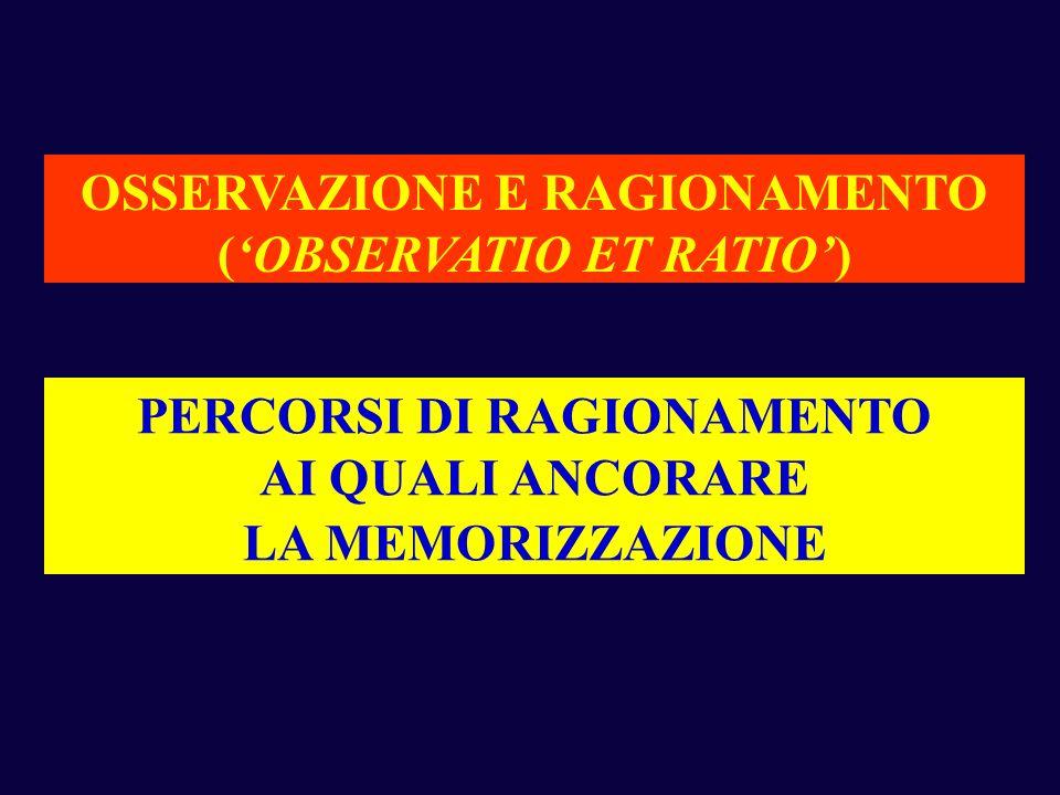 OSSERVAZIONE E RAGIONAMENTO ('OBSERVATIO ET RATIO')