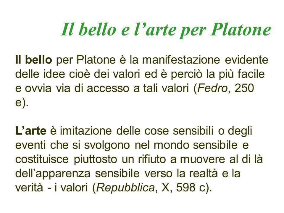 Il bello e l'arte per Platone