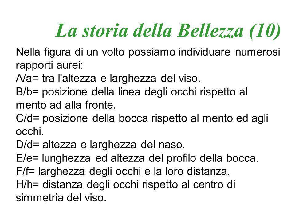 La storia della Bellezza (10)
