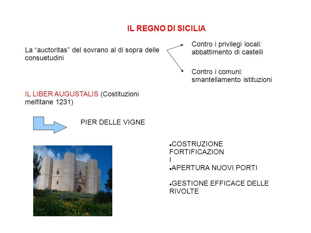 IL REGNO DI SICILIA Contro i privilegi locali: abbattimento di castelli. La auctoritas del sovrano al di sopra delle consuetudini.