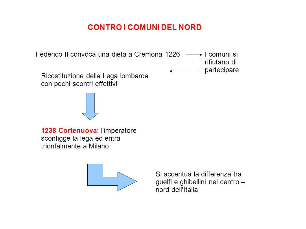 CONTRO I COMUNI DEL NORD