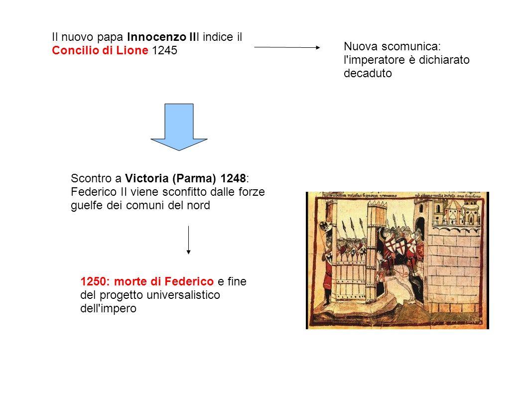 Il nuovo papa Innocenzo III indice il Concilio di Lione 1245