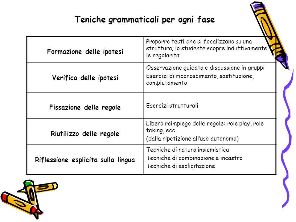 Teniche grammaticali per ogni fase