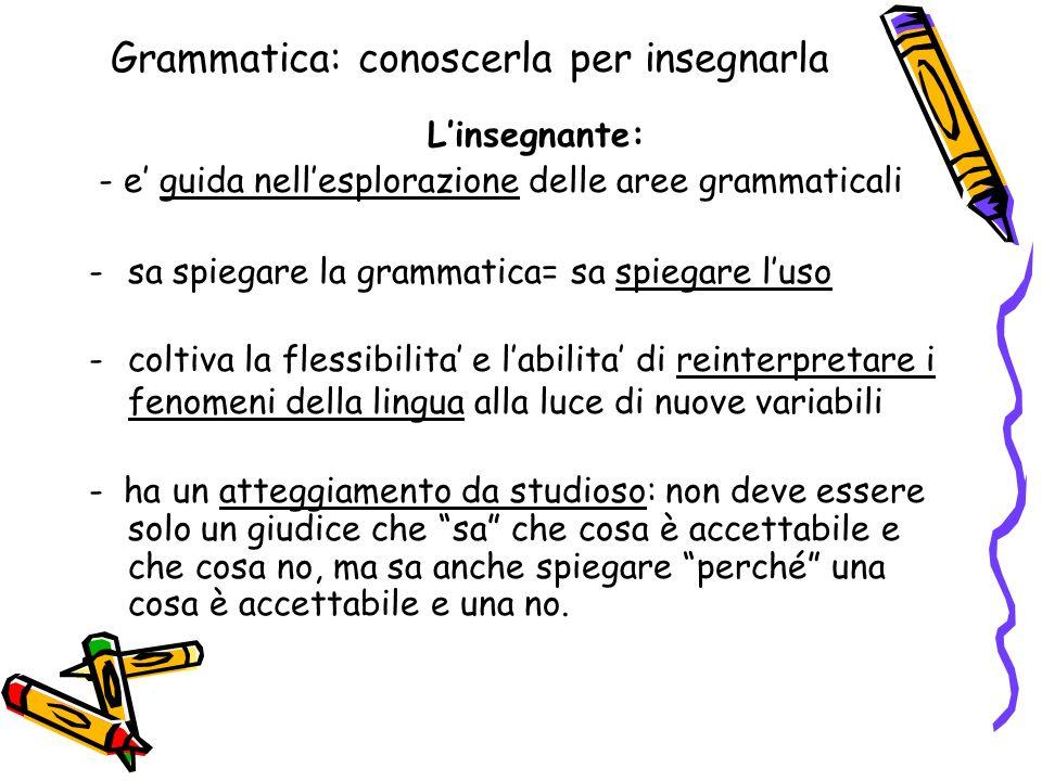 Grammatica: conoscerla per insegnarla