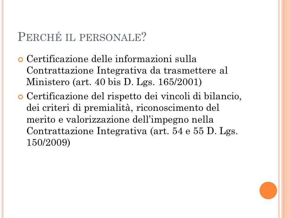 Perché il personale Certificazione delle informazioni sulla Contrattazione Integrativa da trasmettere al Ministero (art. 40 bis D. Lgs. 165/2001)