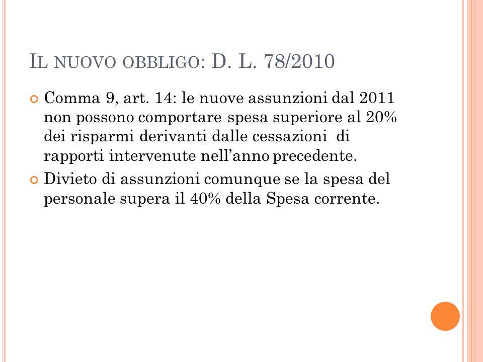 Il nuovo obbligo: D. L. 78/2010