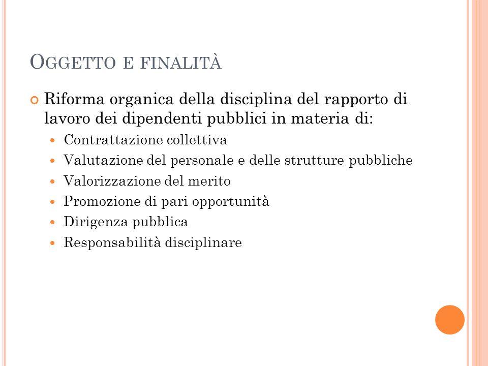 Oggetto e finalità Riforma organica della disciplina del rapporto di lavoro dei dipendenti pubblici in materia di: