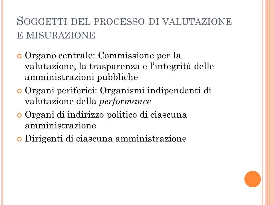 Soggetti del processo di valutazione e misurazione