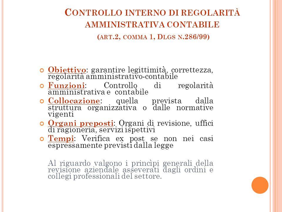 Controllo interno di regolarità amministrativa contabile (art