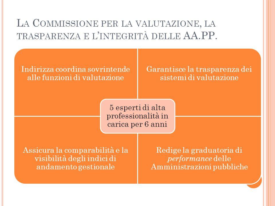 La Commissione per la valutazione, la trasparenza e l'integrità delle AA.PP.