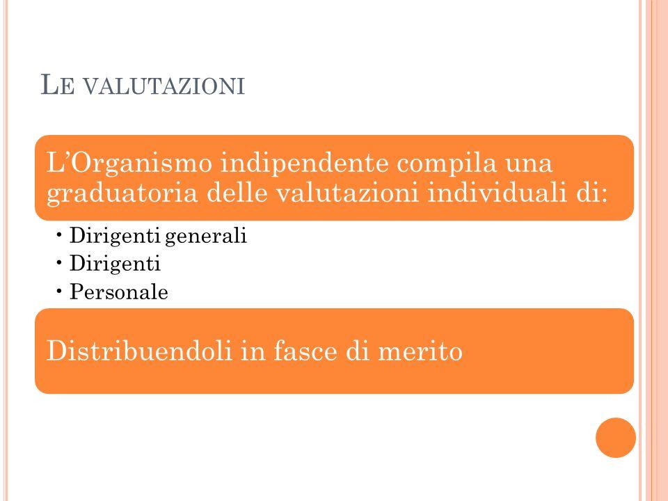 Le valutazioni L'Organismo indipendente compila una graduatoria delle valutazioni individuali di: Dirigenti generali.