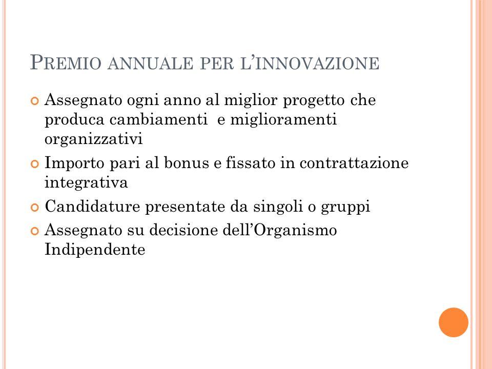 Premio annuale per l'innovazione