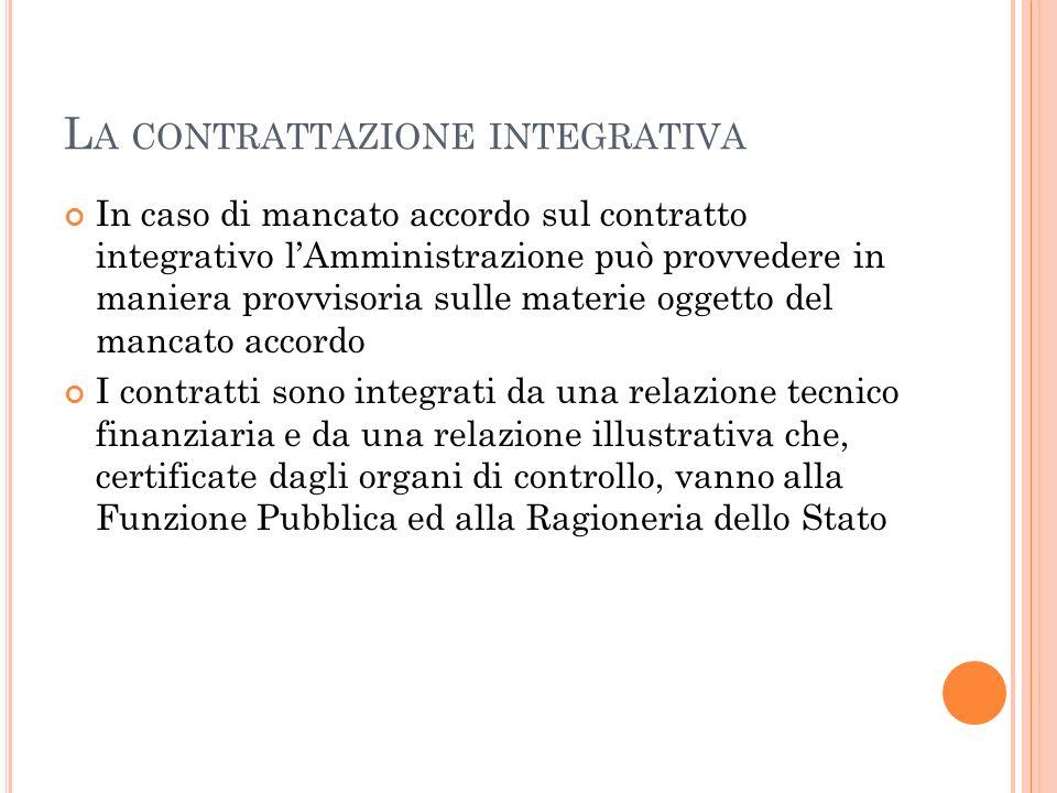 La contrattazione integrativa