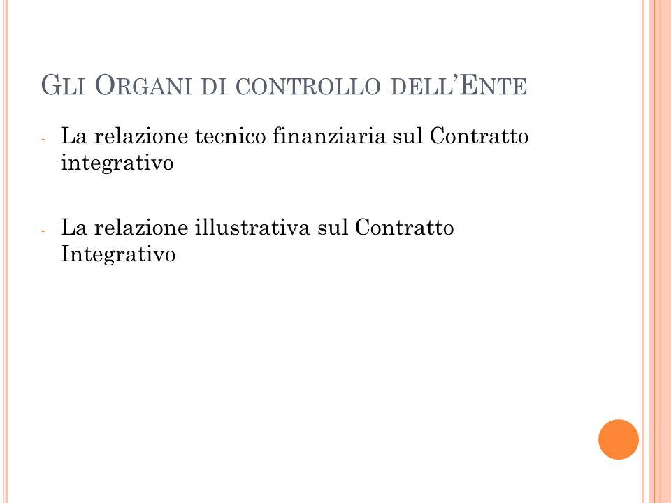 Gli Organi di controllo dell'Ente