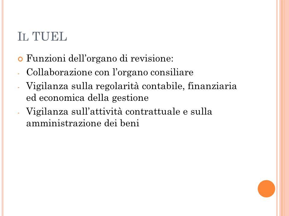 Il TUEL Funzioni dell'organo di revisione: