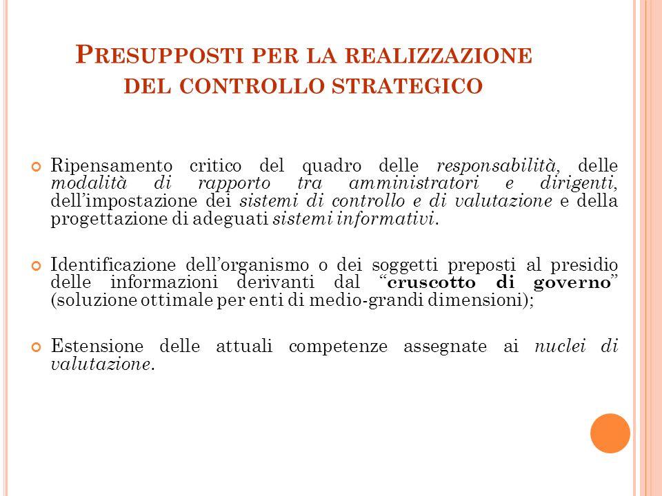 Presupposti per la realizzazione del controllo strategico