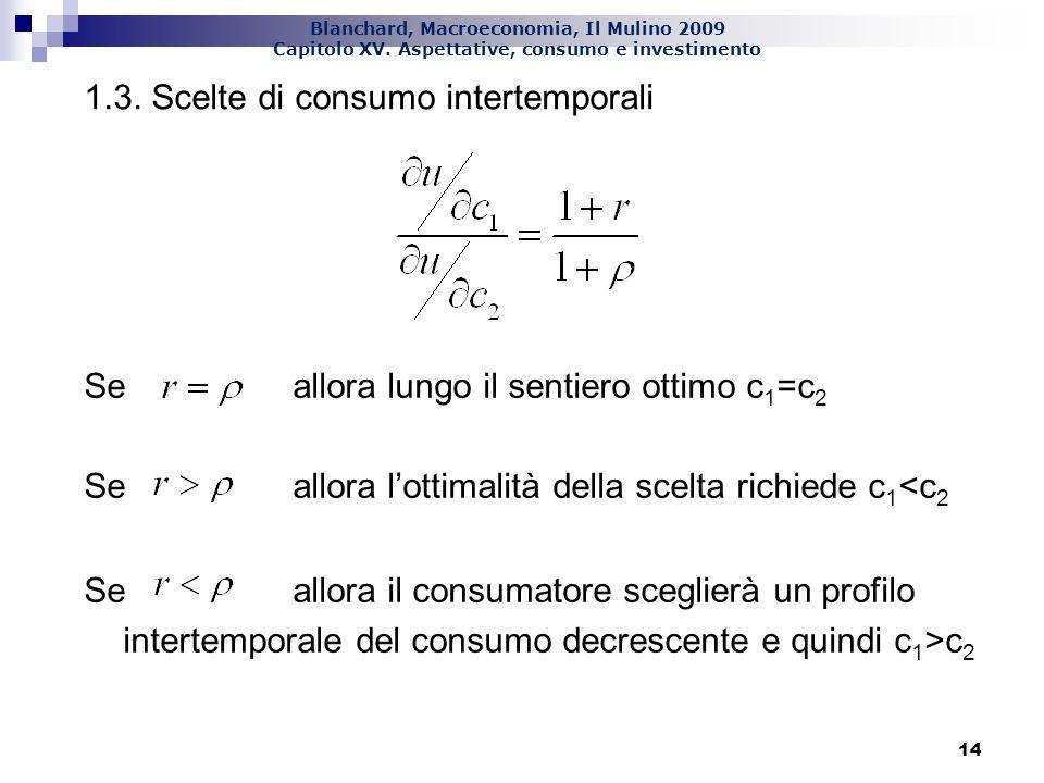 1.3. Scelte di consumo intertemporali