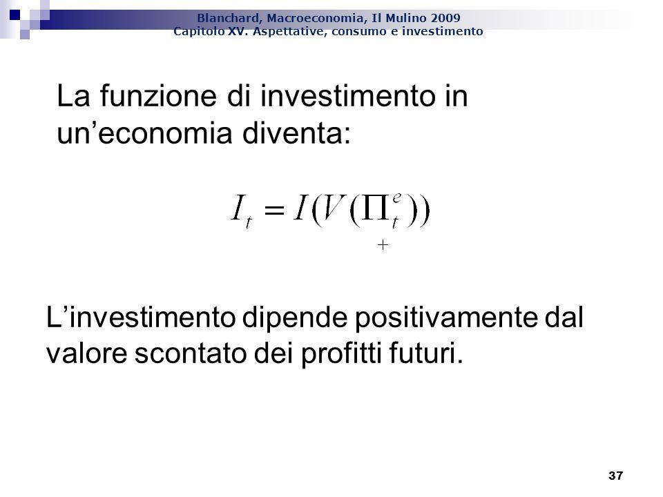 La funzione di investimento in un'economia diventa: