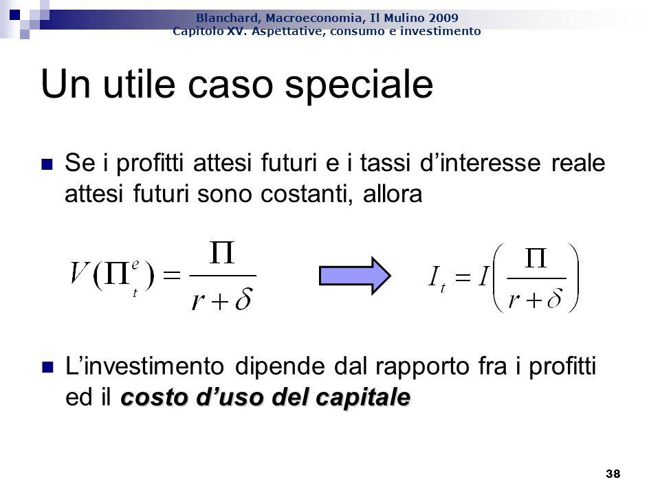 Un utile caso speciale Se i profitti attesi futuri e i tassi d'interesse reale attesi futuri sono costanti, allora.