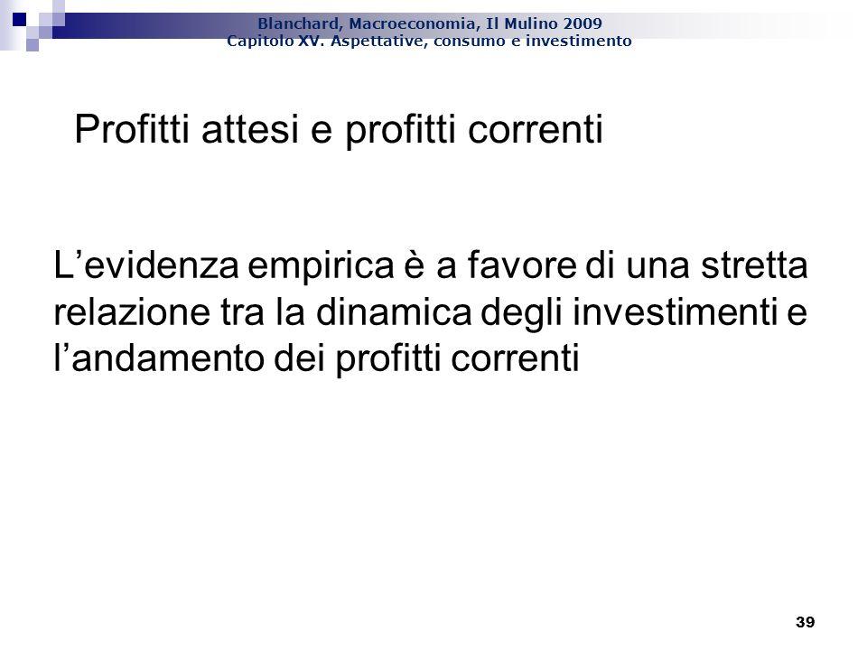 Profitti attesi e profitti correnti