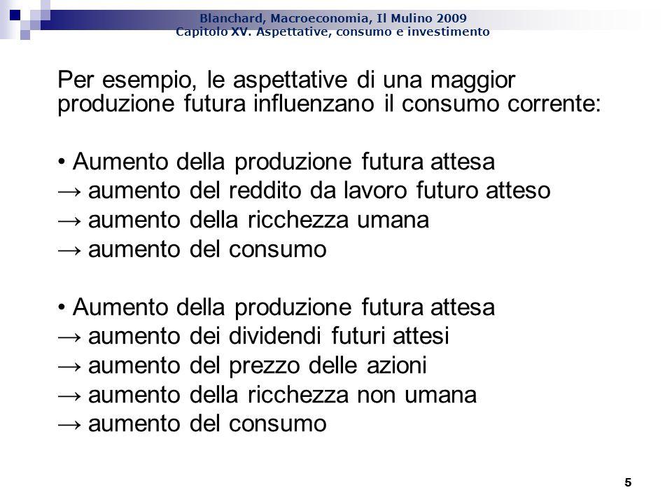 Per esempio, le aspettative di una maggior produzione futura influenzano il consumo corrente: