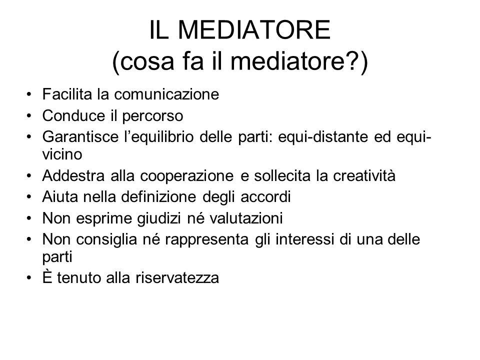 IL MEDIATORE (cosa fa il mediatore )