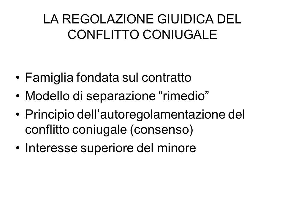 LA REGOLAZIONE GIUIDICA DEL CONFLITTO CONIUGALE
