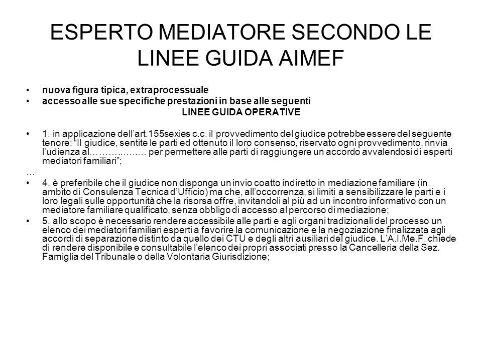 ESPERTO MEDIATORE SECONDO LE LINEE GUIDA AIMEF