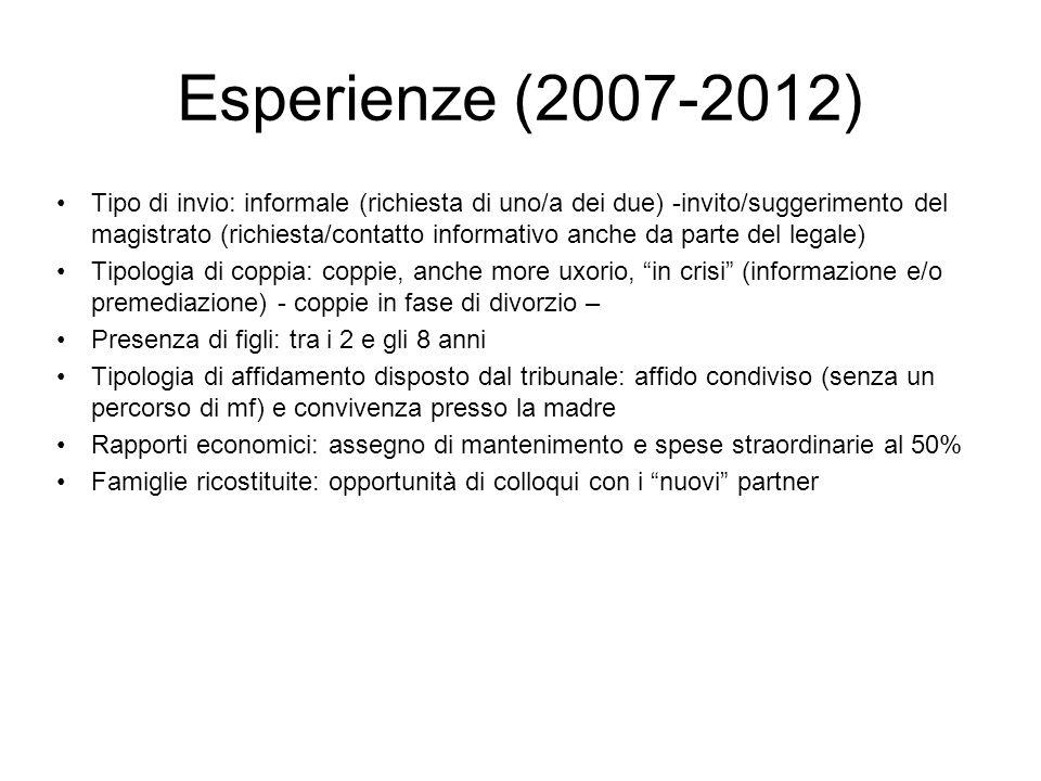 Esperienze (2007-2012)