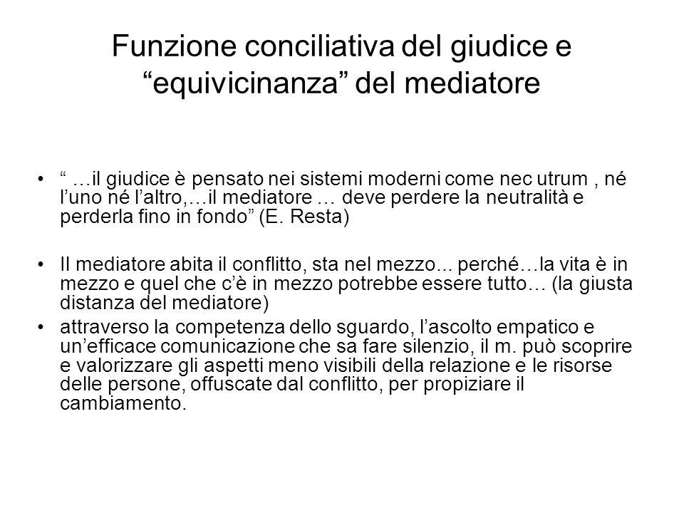 Funzione conciliativa del giudice e equivicinanza del mediatore