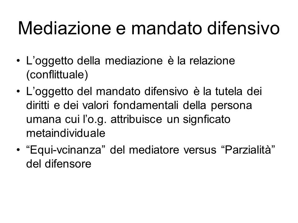Mediazione e mandato difensivo