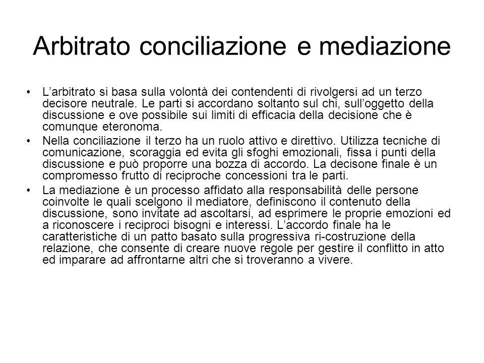 Arbitrato conciliazione e mediazione