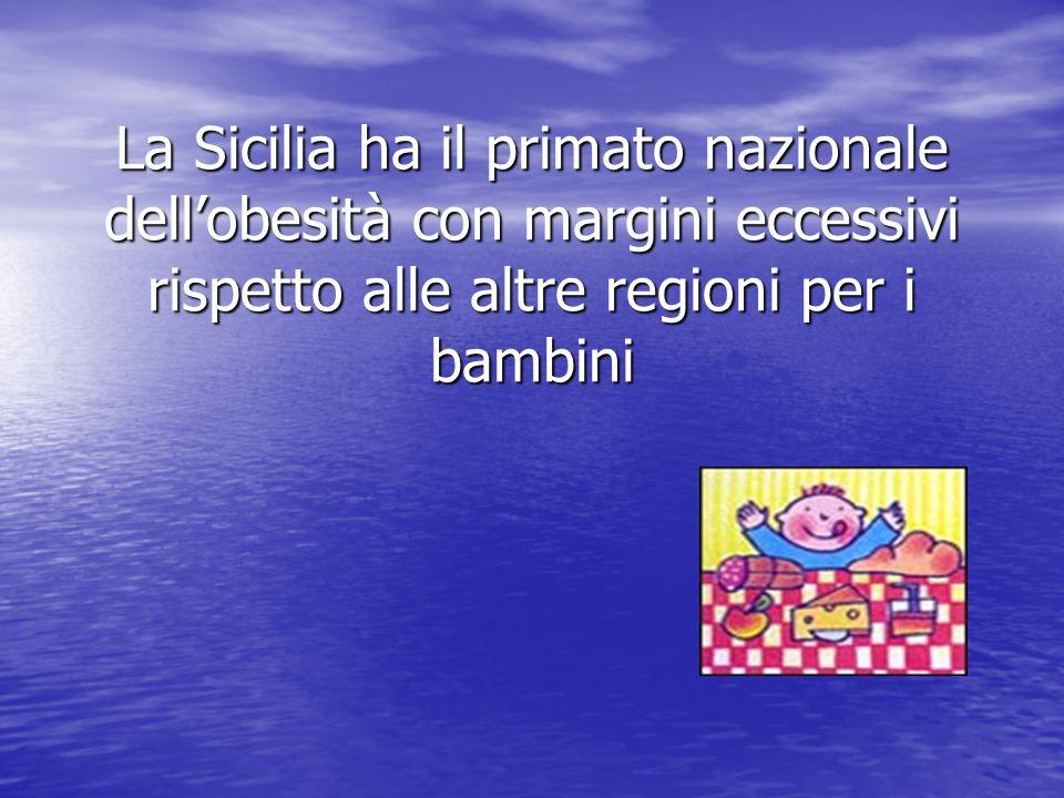 La Sicilia ha il primato nazionale dell'obesità con margini eccessivi rispetto alle altre regioni per i bambini